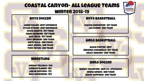 Coastal Canyon League- Winter Sport All League Athletes